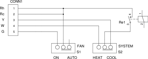 design of a comfortable home hvac thermostat rh photonics engr uga edu